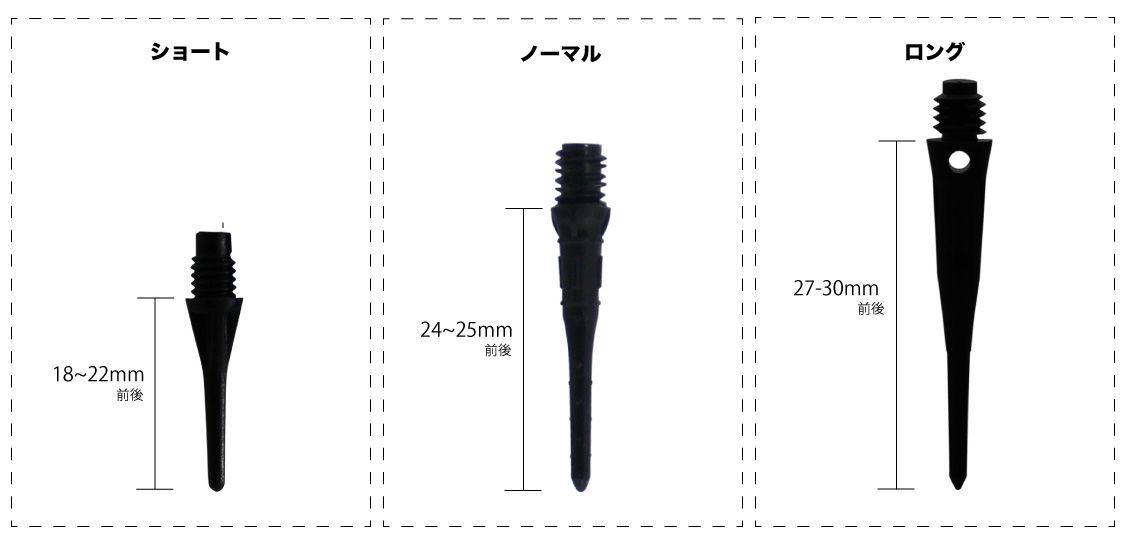 チップの長さの種類